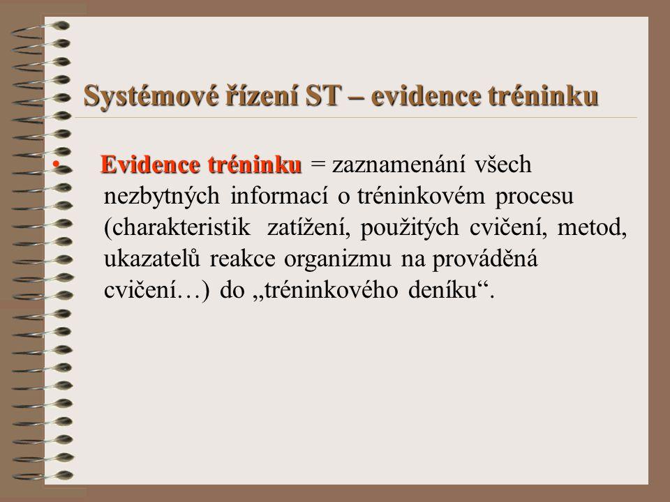 Systémové řízení ST – evidence tréninku