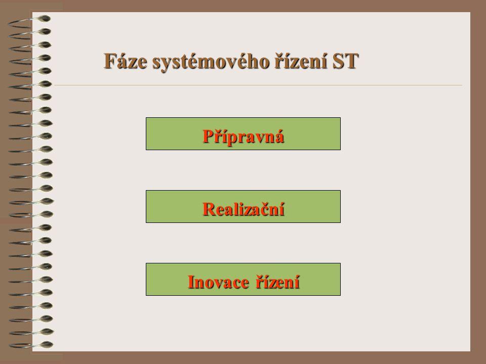 Fáze systémového řízení ST