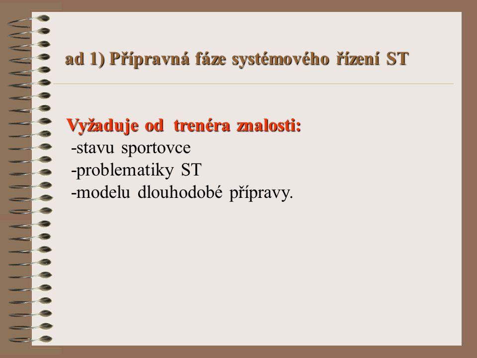 ad 1) Přípravná fáze systémového řízení ST
