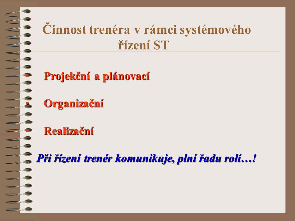Činnost trenéra v rámci systémového řízení ST
