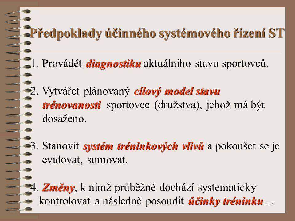 Předpoklady účinného systémového řízení ST