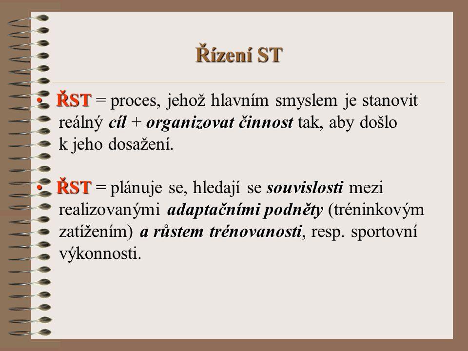 Řízení ST ŘST = proces, jehož hlavním smyslem je stanovit reálný cíl + organizovat činnost tak, aby došlo k jeho dosažení.