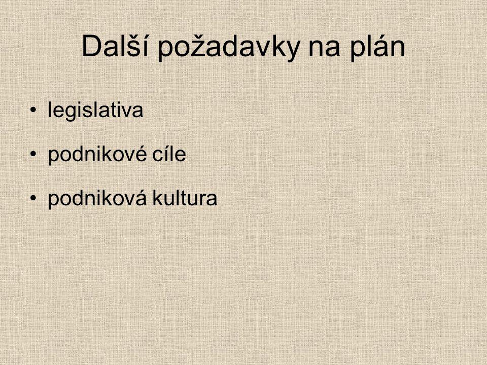Další požadavky na plán