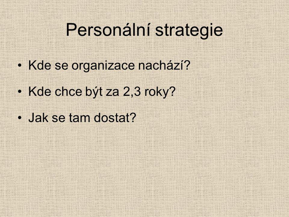 Personální strategie Kde se organizace nachází
