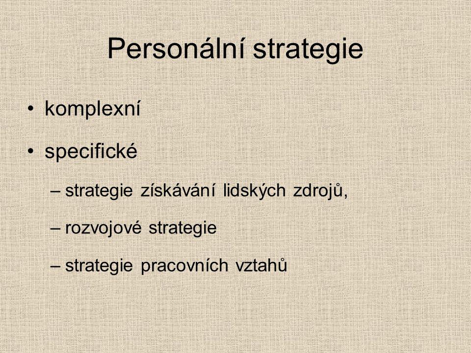 Personální strategie komplexní specifické