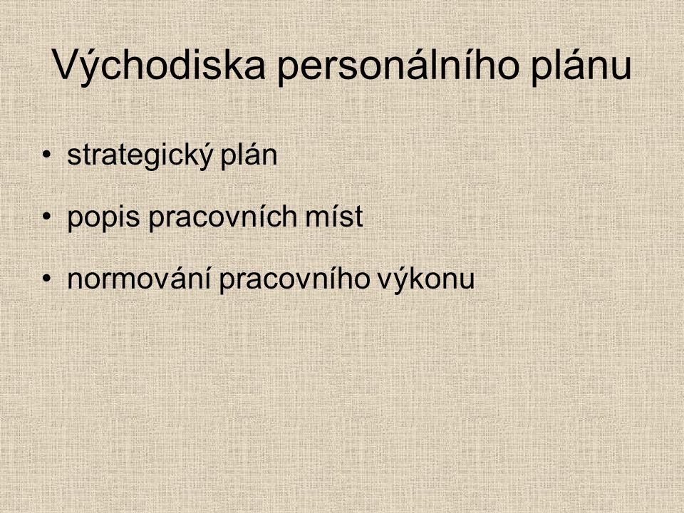 Východiska personálního plánu