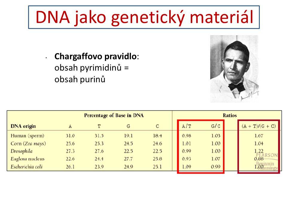 DNA jako genetický materiál