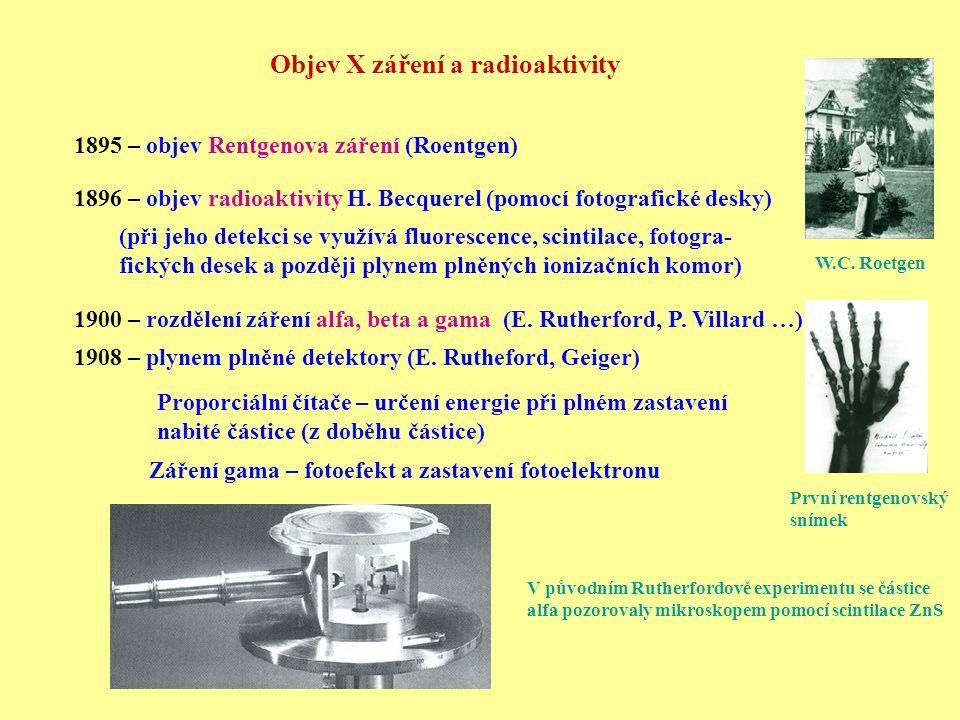 1895 – objev Rentgenova záření (Roentgen)