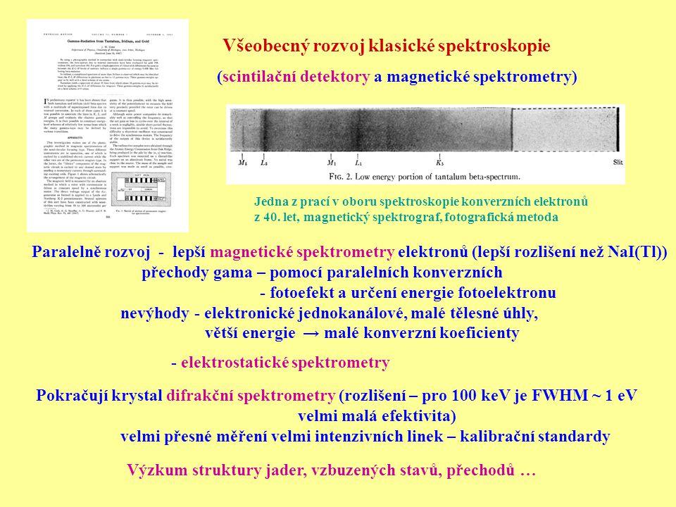 Všeobecný rozvoj klasické spektroskopie