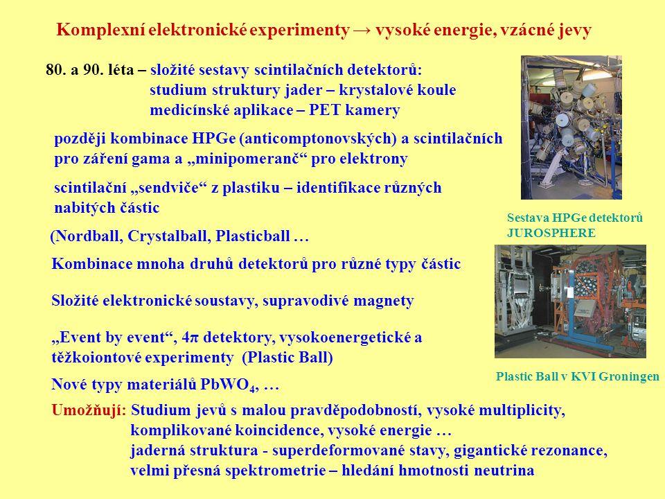 Komplexní elektronické experimenty → vysoké energie, vzácné jevy