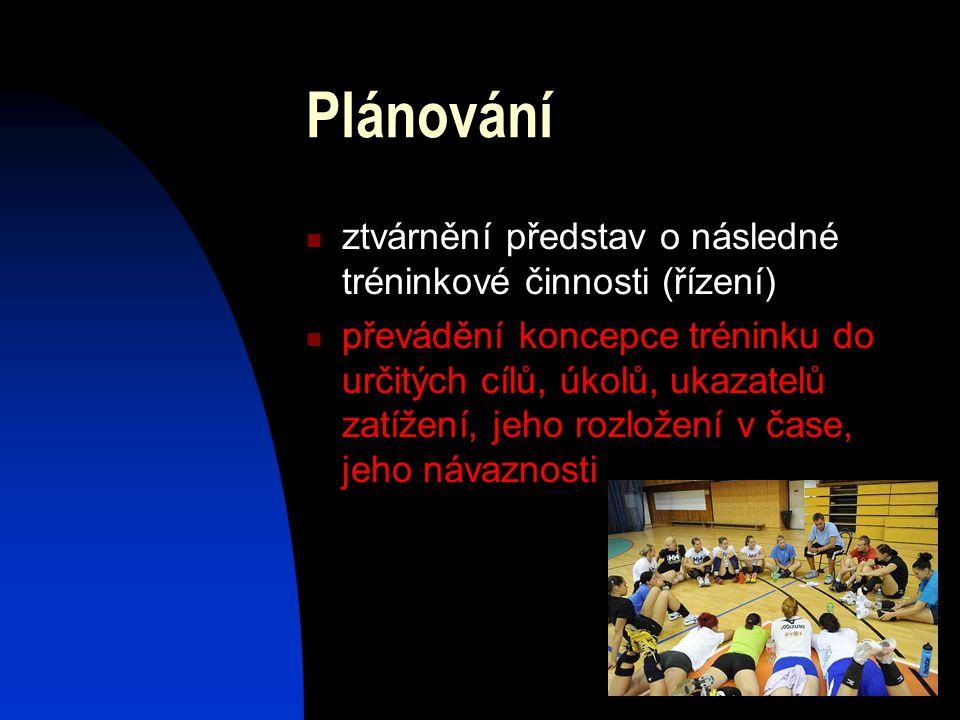 Plánování ztvárnění představ o následné tréninkové činnosti (řízení)
