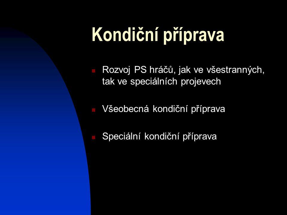 Kondiční příprava Rozvoj PS hráčů, jak ve všestranných, tak ve speciálních projevech. Všeobecná kondiční příprava.
