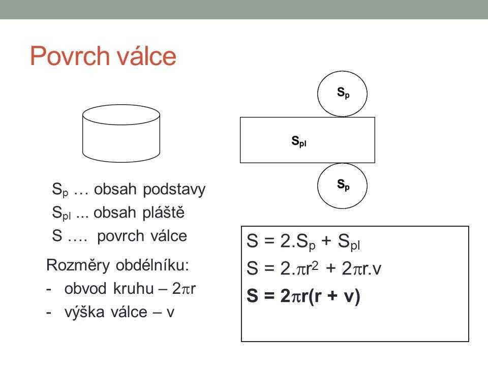 Povrch válce S = 2.Sp + Spl S = 2.pr2 + 2pr.v S = 2pr(r + v)