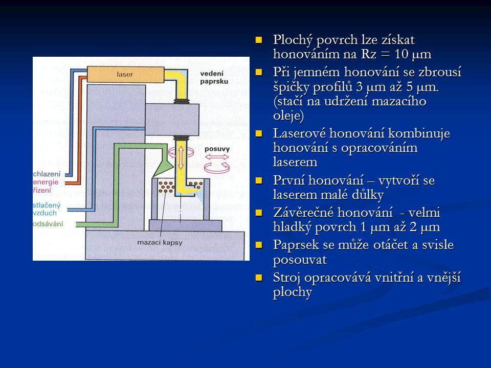 Plochý povrch lze získat honováním na Rz = 10 µm