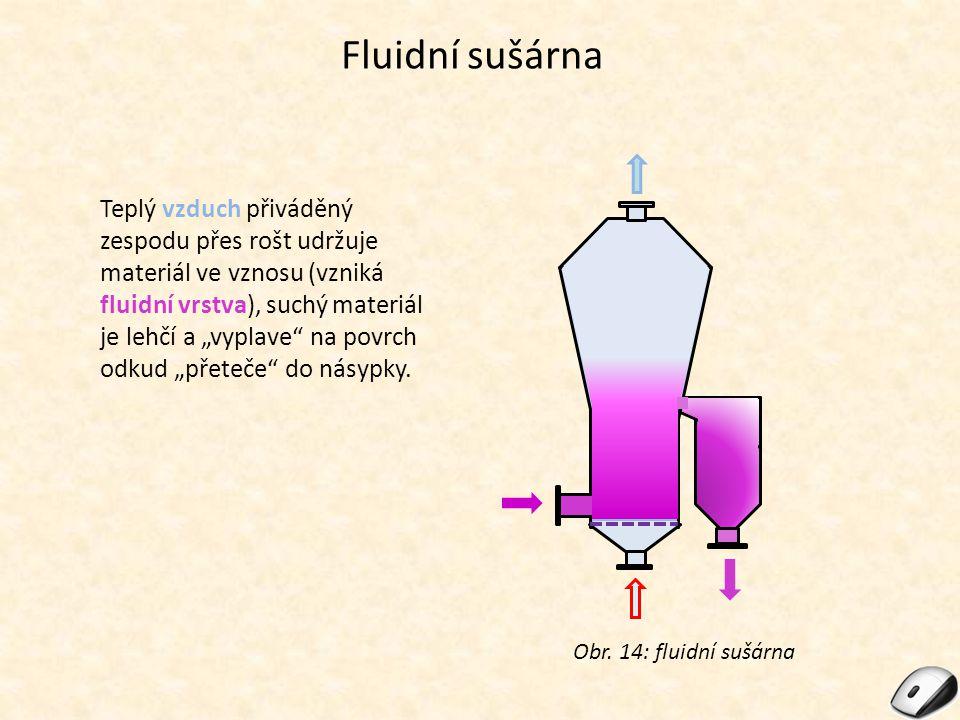 Fluidní sušárna