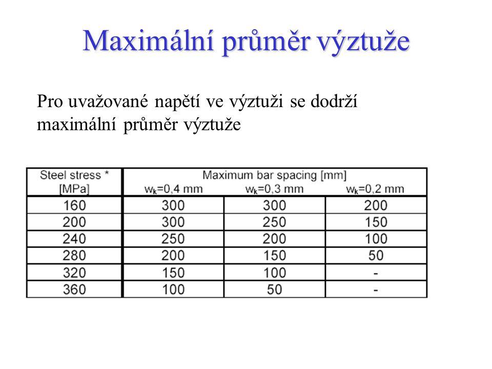 Maximální průměr výztuže