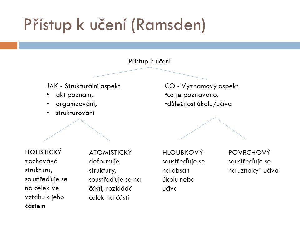 Přístup k učení (Ramsden)