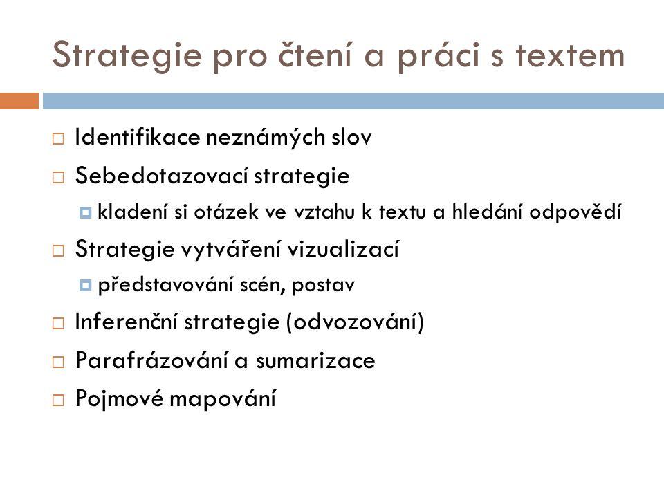 Strategie pro čtení a práci s textem