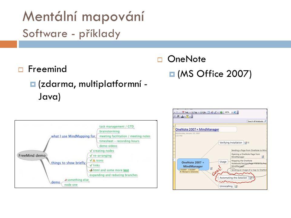 Mentální mapování Software - příklady