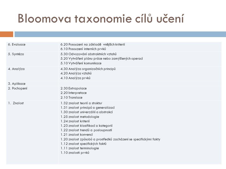 Bloomova taxonomie cílů učení