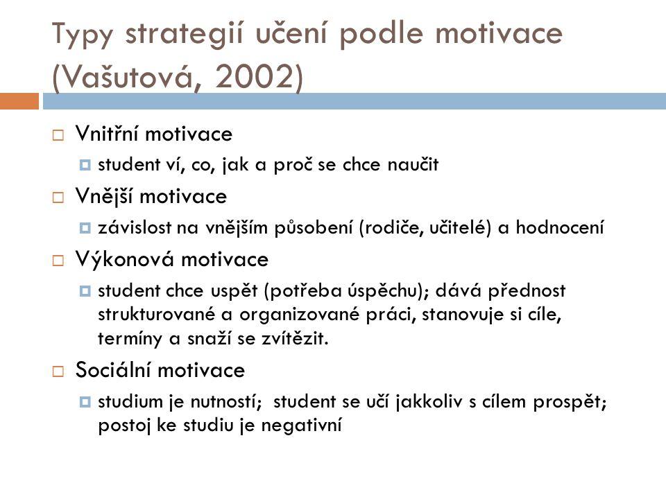 Typy strategií učení podle motivace (Vašutová, 2002)