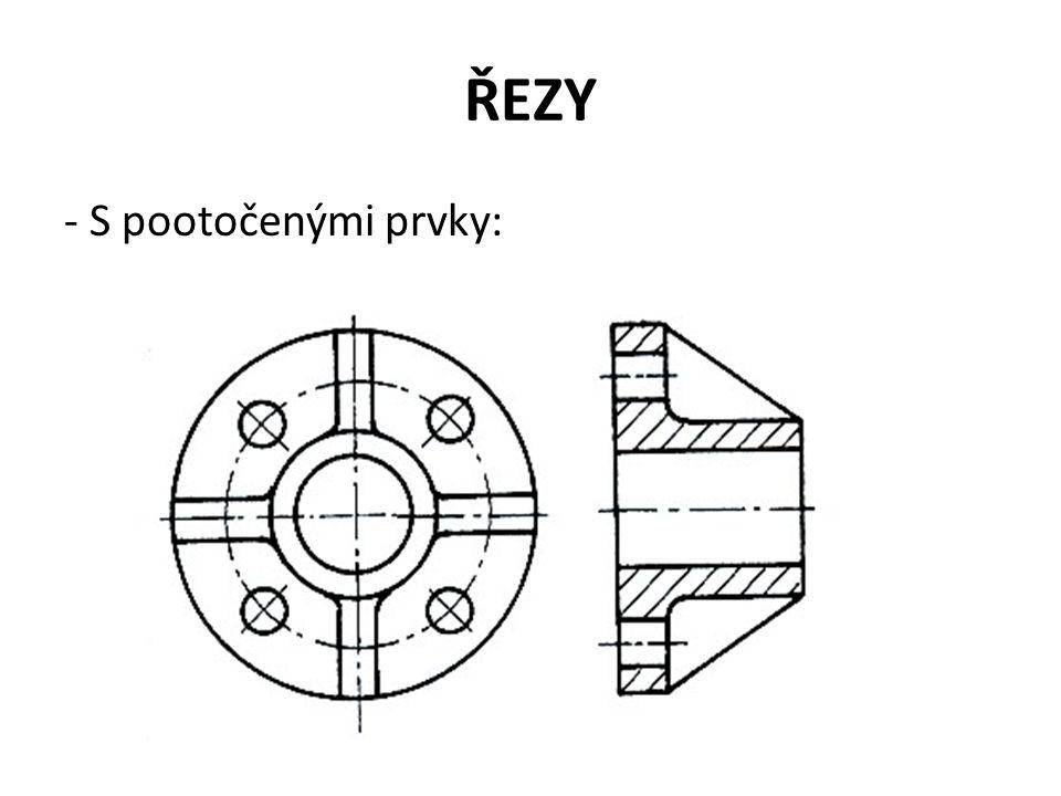 ŘEZY - S pootočenými prvky: