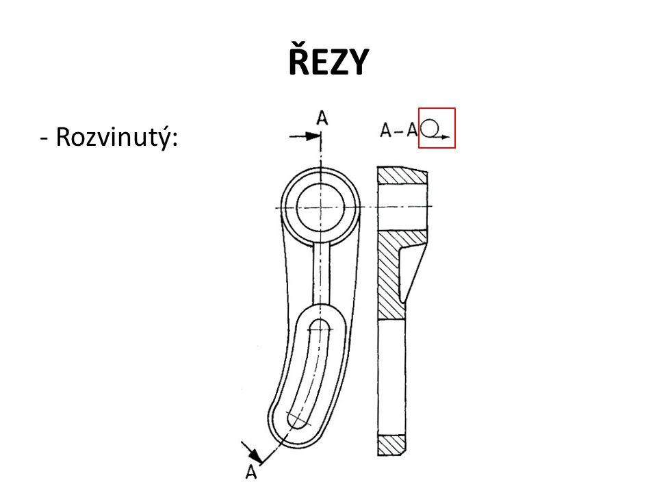 ŘEZY - Rozvinutý: