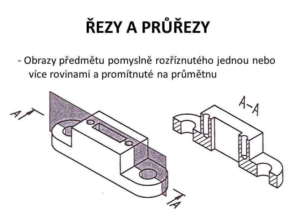 ŘEZY A PRŮŘEZY - Obrazy předmětu pomyslně rozříznutého jednou nebo více rovinami a promítnuté na průmětnu.