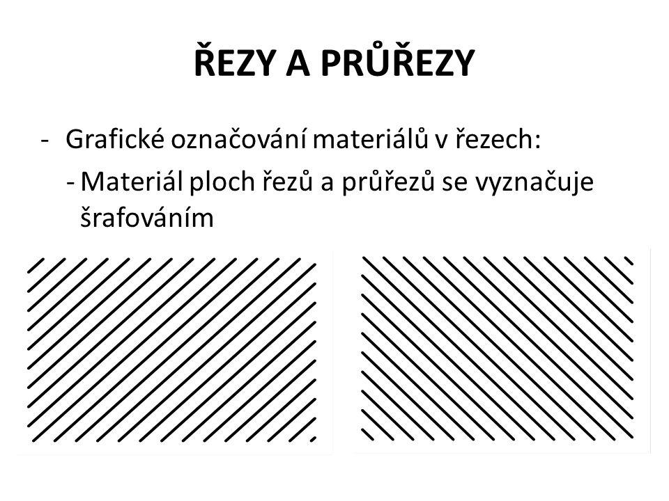 ŘEZY A PRŮŘEZY Grafické označování materiálů v řezech: