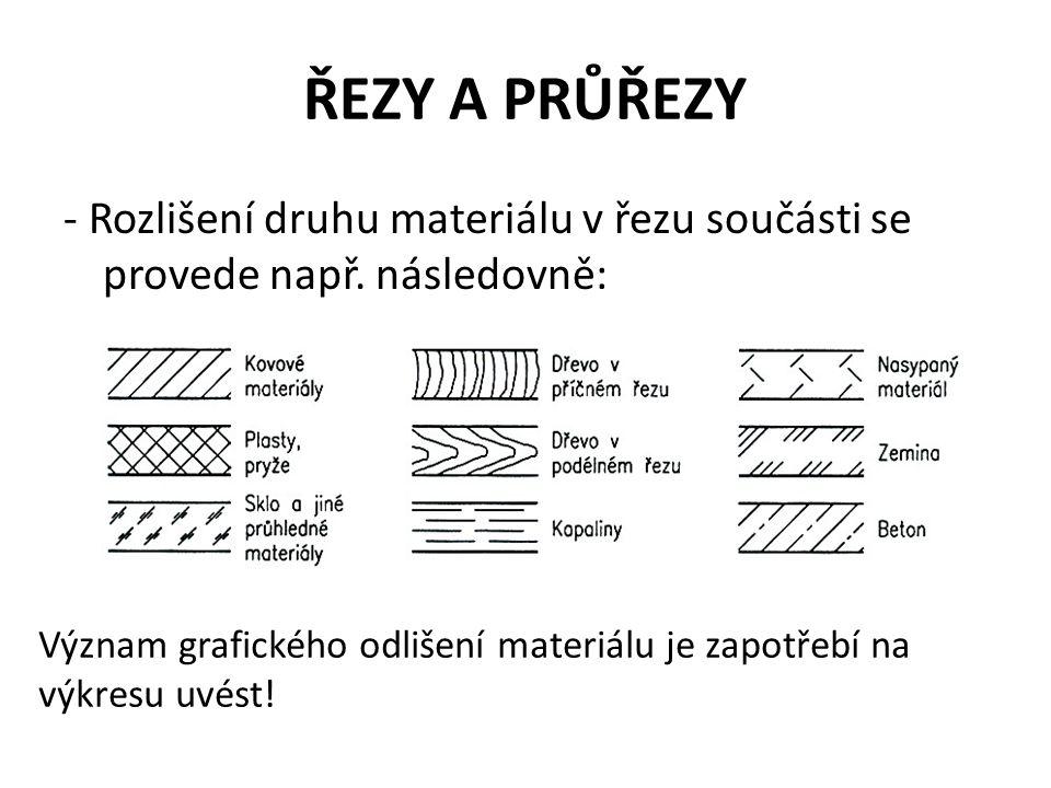 ŘEZY A PRŮŘEZY - Rozlišení druhu materiálu v řezu součásti se provede např. následovně:
