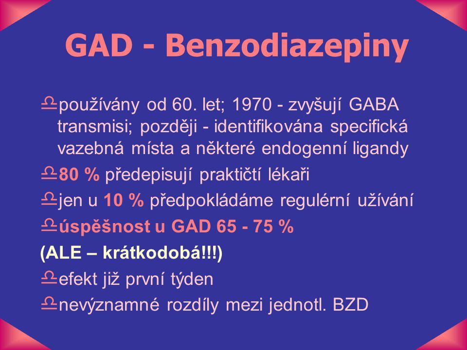 GAD - Benzodiazepiny