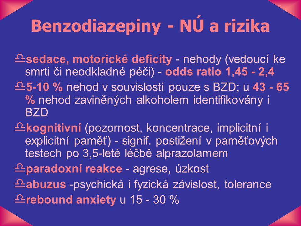 Benzodiazepiny - NÚ a rizika