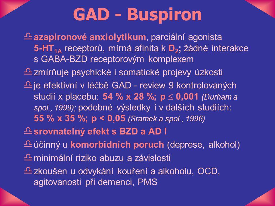 GAD - Buspiron azapironové anxiolytikum, parciální agonista 5-HT1A receptorů, mírná afinita k D2; žádné interakce s GABA-BZD receptorovým komplexem.
