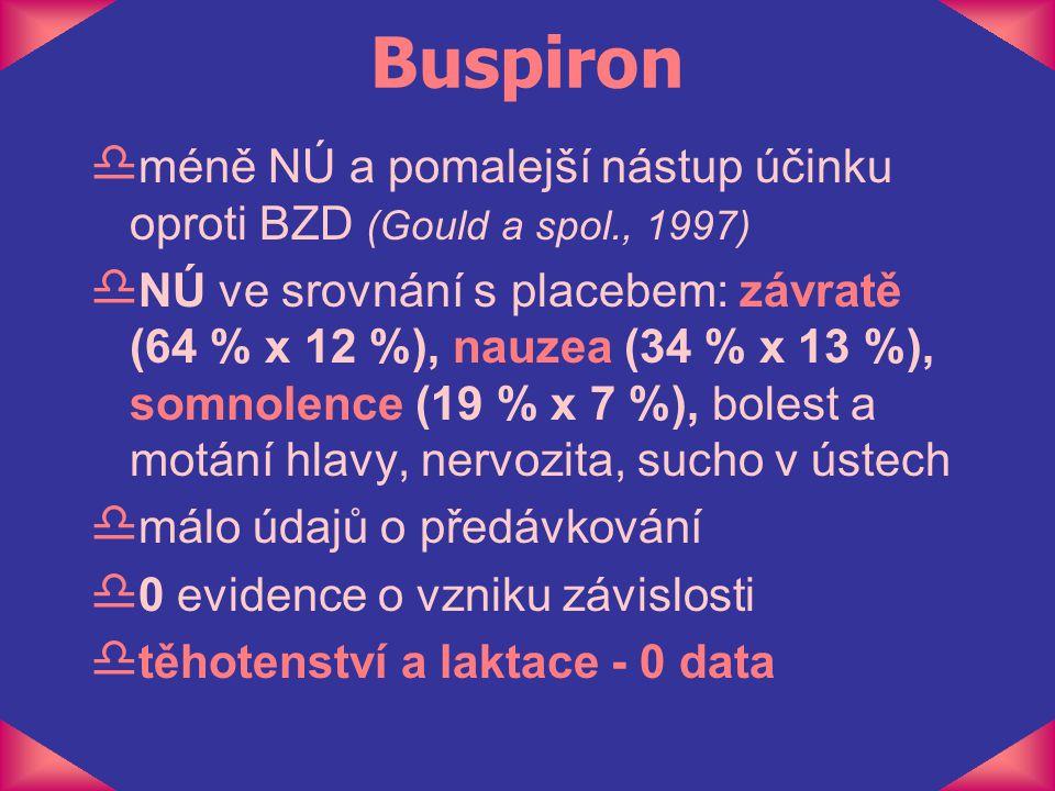 Buspiron méně NÚ a pomalejší nástup účinku oproti BZD (Gould a spol., 1997)
