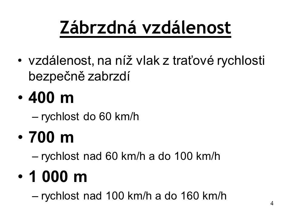 Zábrzdná vzdálenost 400 m 700 m 1 000 m