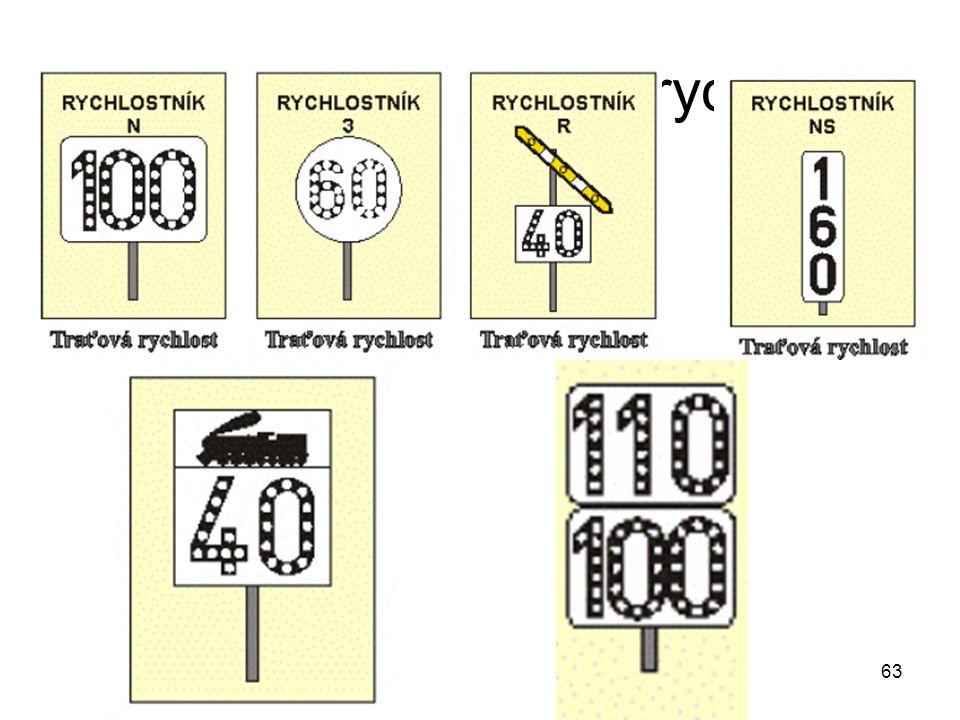 Návěsti pro traťovou rychlost