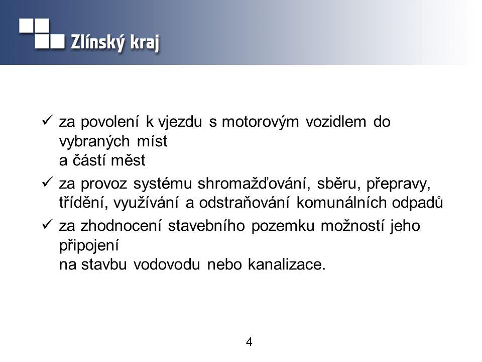 za povolení k vjezdu s motorovým vozidlem do vybraných míst a částí měst