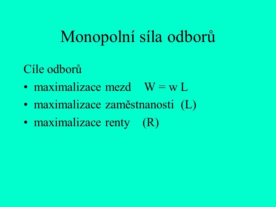 Monopolní síla odborů Cíle odborů maximalizace mezd W = w L