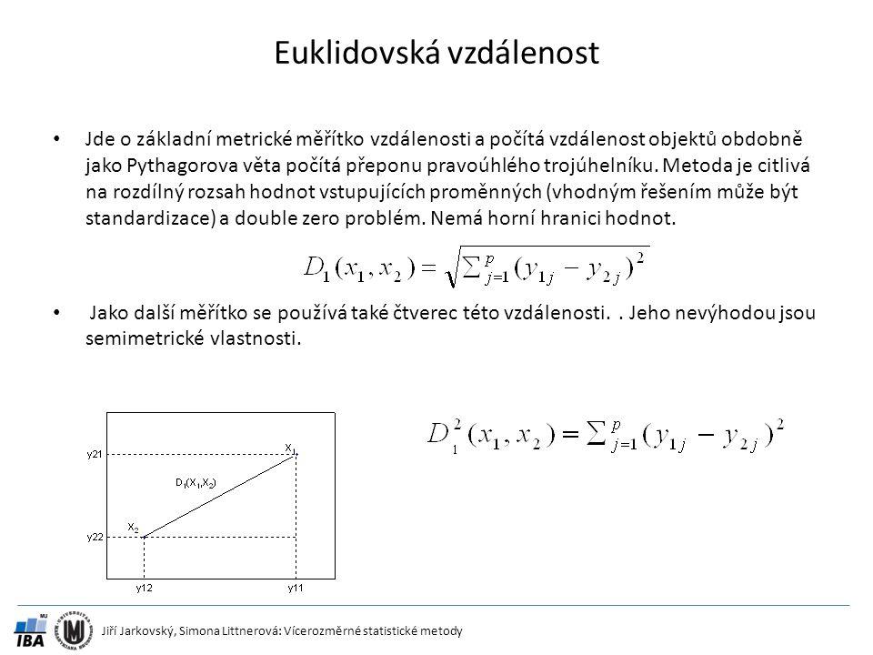 Euklidovská vzdálenost