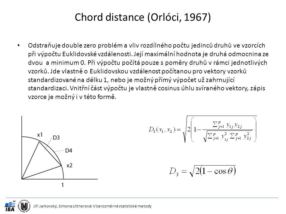 Chord distance (Orlóci, 1967)