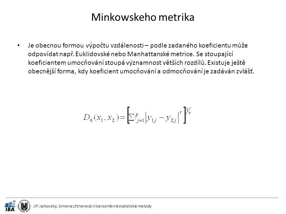 Minkowskeho metrika