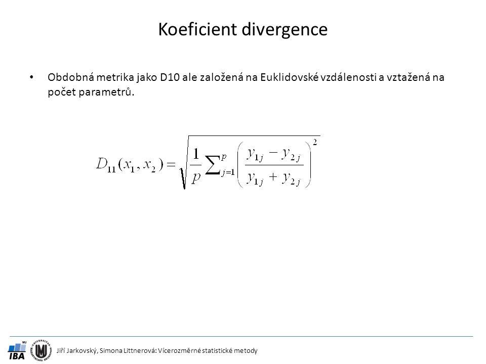 Koeficient divergence