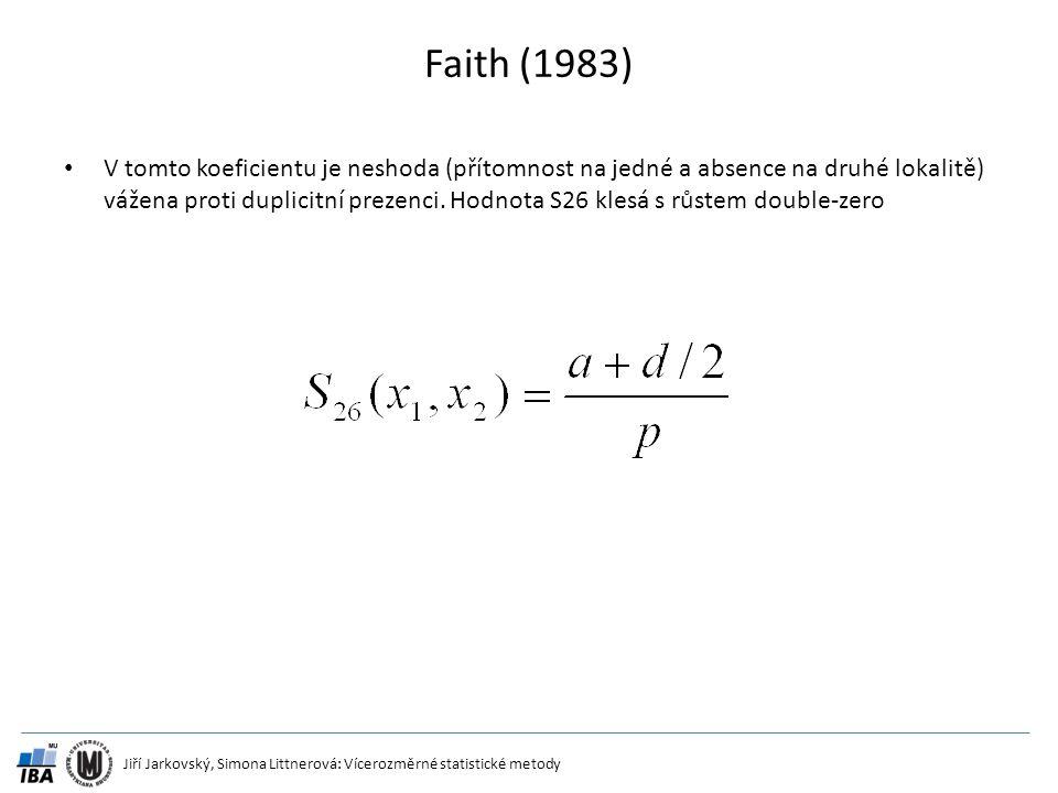 Faith (1983)