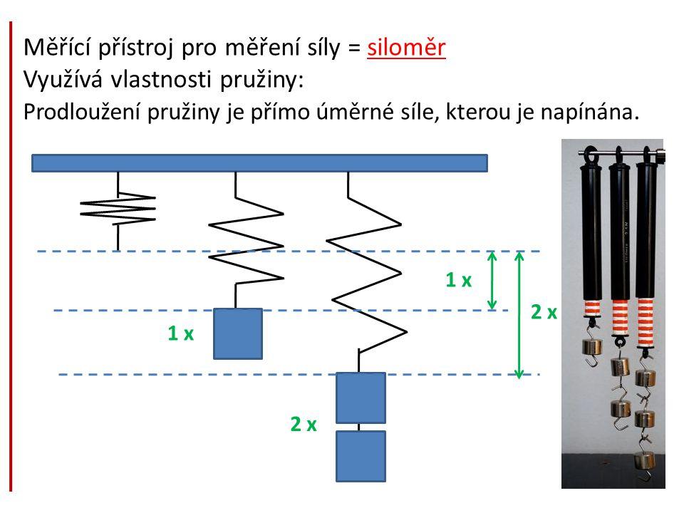 Měřící přístroj pro měření síly = siloměr Využívá vlastnosti pružiny: