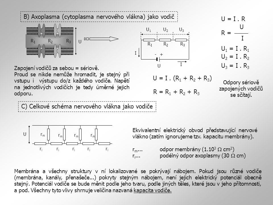 B) Axoplasma (cytoplasma nervového vlákna) jako vodič U = I . R