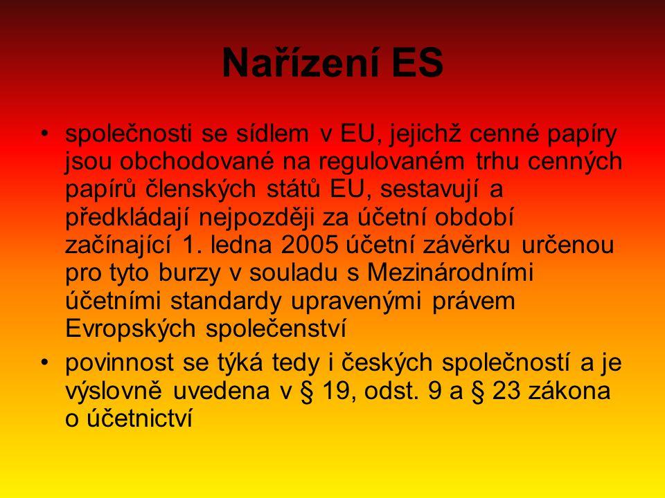 Nařízení ES