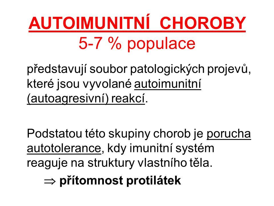 AUTOIMUNITNÍ CHOROBY 5-7 % populace