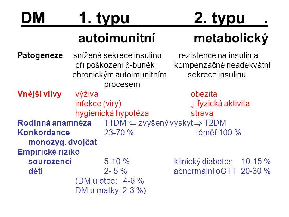 DM 1. typu 2. typu . autoimunitní metabolický