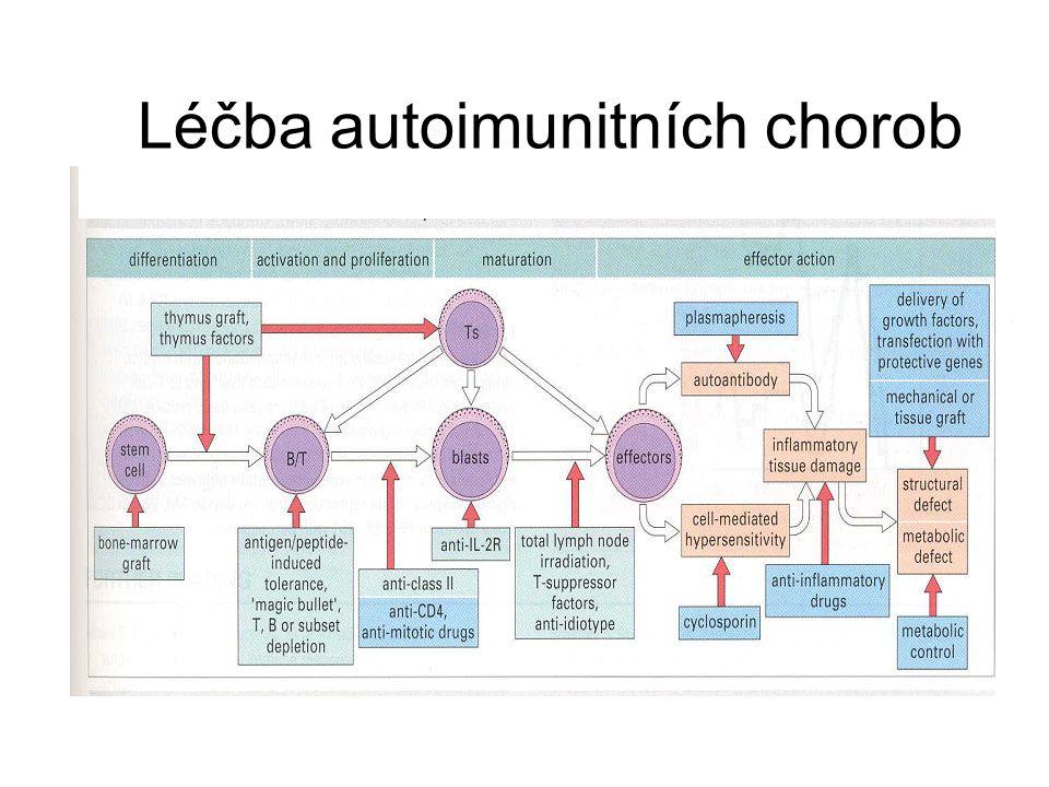 Léčba autoimunitních chorob
