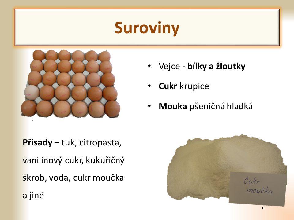 Suroviny Vejce - bílky a žloutky Cukr krupice Mouka pšeničná hladká